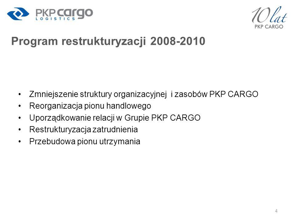 Program restrukturyzacji 2008-2010 Zmniejszenie struktury organizacyjnej i zasobów PKP CARGO Reorganizacja pionu handlowego Uporządkowanie relacji w G