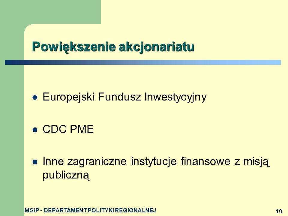 MGiP - DEPARTAMENT POLITYKI REGIONALNEJ 10 Powiększenie akcjonariatu Europejski Fundusz Inwestycyjny CDC PME Inne zagraniczne instytucje finansowe z misją publiczną