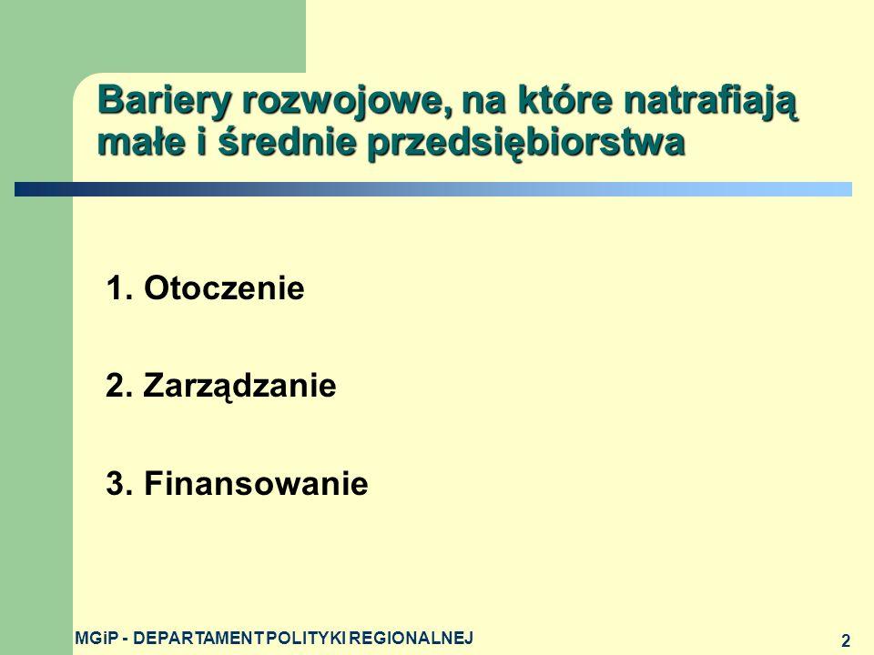 MGiP - DEPARTAMENT POLITYKI REGIONALNEJ 3 Przyczyny, dla których pozyskanie kapitału jest problemem rozwojowym dla MSP Niskie środki własne Trudny dostęp do finansowania dłużnego Brak finansowania kapitałem właścicielskim