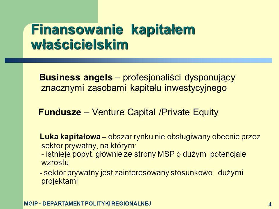 MGiP - DEPARTAMENT POLITYKI REGIONALNEJ 4 Finansowanie kapitałem właścicielskim Business angels – profesjonaliści dysponujący znacznymi zasobami kapitału inwestycyjnego Fundusze – Venture Capital /Private Equity Luka kapitałowa – obszar rynku nie obsługiwany obecnie przez sektor prywatny, na którym: - istnieje popyt, głównie ze strony MSP o dużym potencjale wzrostu - sektor prywatny jest zainteresowany stosunkowo dużymi projektami