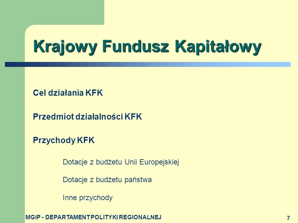 MGiP - DEPARTAMENT POLITYKI REGIONALNEJ 7 Krajowy Fundusz Kapitałowy Cel działania KFK Przedmiot działalności KFK Przychody KFK Dotacje z budżetu Unii Europejskiej Dotacje z budżetu państwa Inne przychody