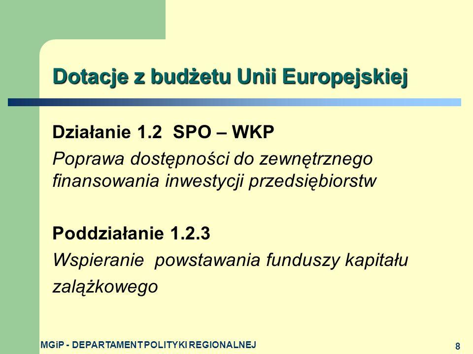 MGiP - DEPARTAMENT POLITYKI REGIONALNEJ 9 Dotacje z budżetu państwa - Określane w ustawie budżetowej - Planowane zasilanie do roku 2009