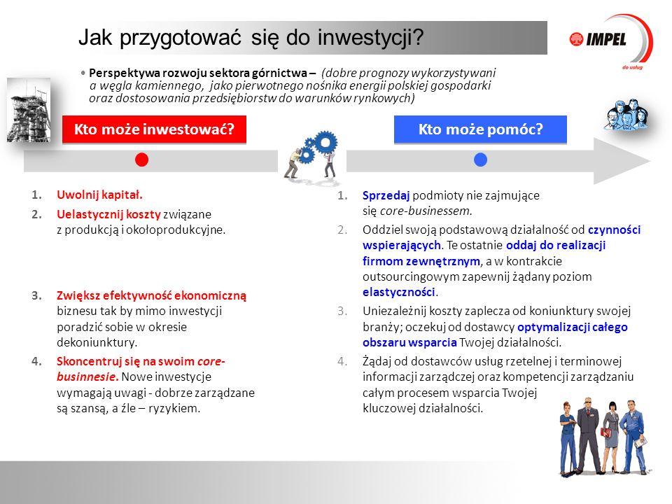 Jak przygotować się do inwestycji? Kto może inwestować? Kto może pomóc? 1.Uwolnij kapitał. 2.Uelastycznij koszty związane z produkcją i okołoprodukcyj