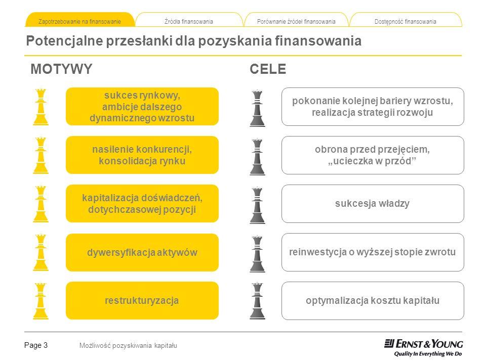 Page 3 Możliwość pozyskiwania kapitału Zapotrzebowanie na finansowanie Źródła finansowania Porównanie źródeł finansowania Dostępność finansowania Pote