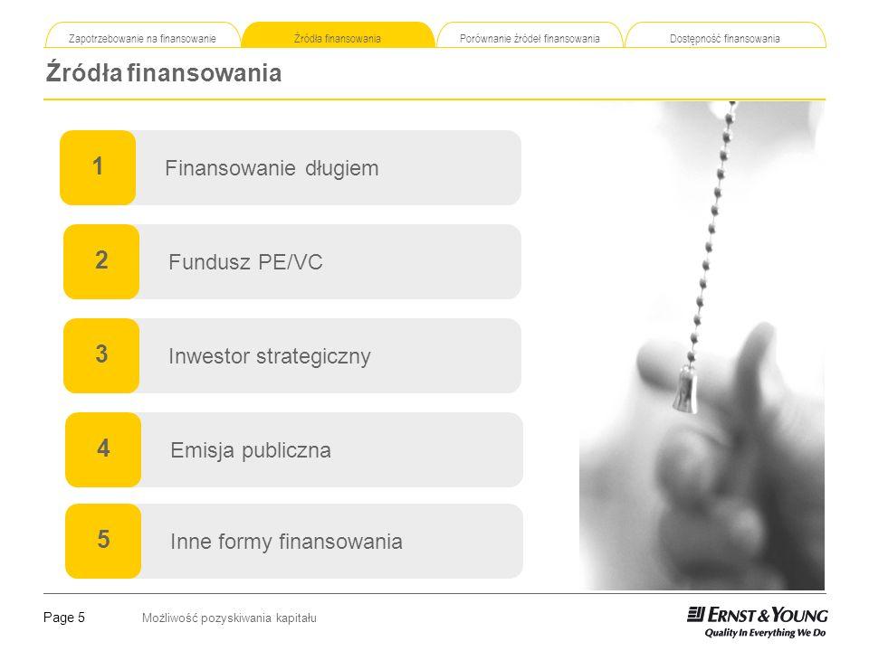 Page 5 Możliwość pozyskiwania kapitału Zapotrzebowanie na finansowanie Źródła finansowania Porównanie źródeł finansowania Dostępność finansowania Źród