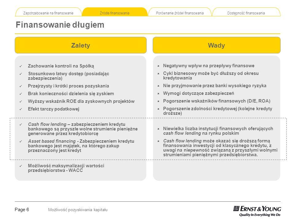 Page 6 Możliwość pozyskiwania kapitału Zapotrzebowanie na finansowanie Źródła finansowania Porównanie źródeł finansowania Dostępność finansowania Fina
