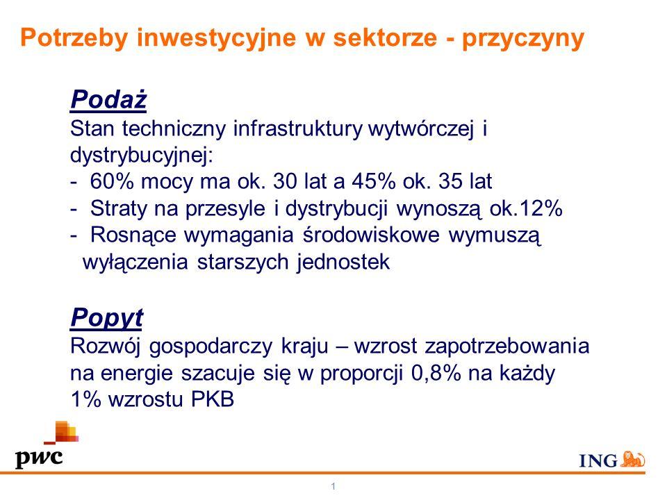 0 Perspektywy finansowania potrzeb sektora energetycznego