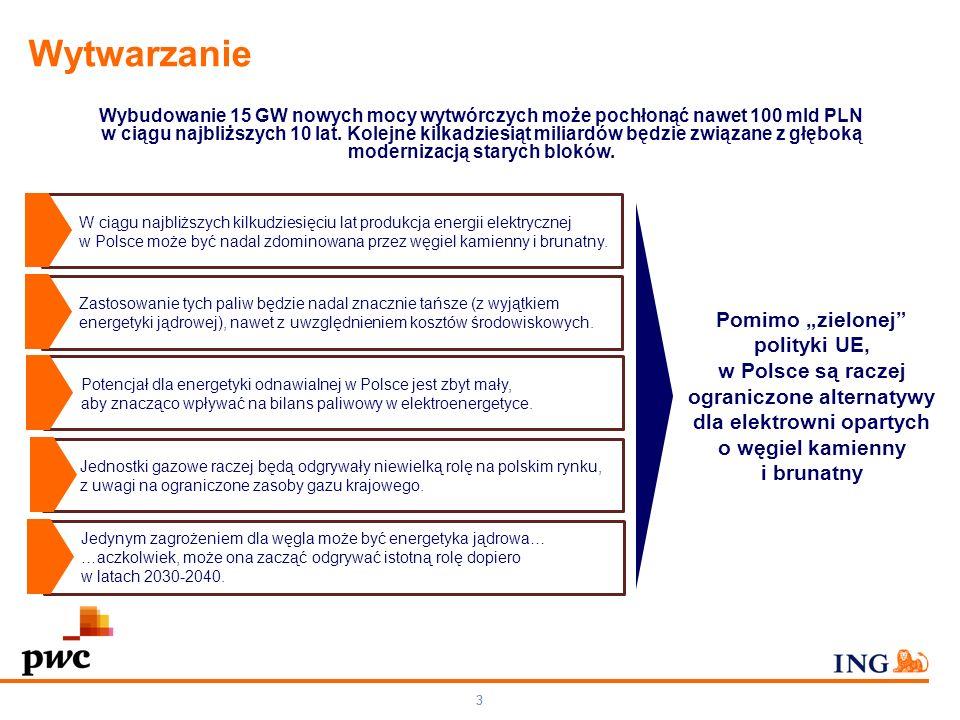 2 Zapotrzebowanie na moce wytwórcze Osiągnięcie planowanej na 2020r.
