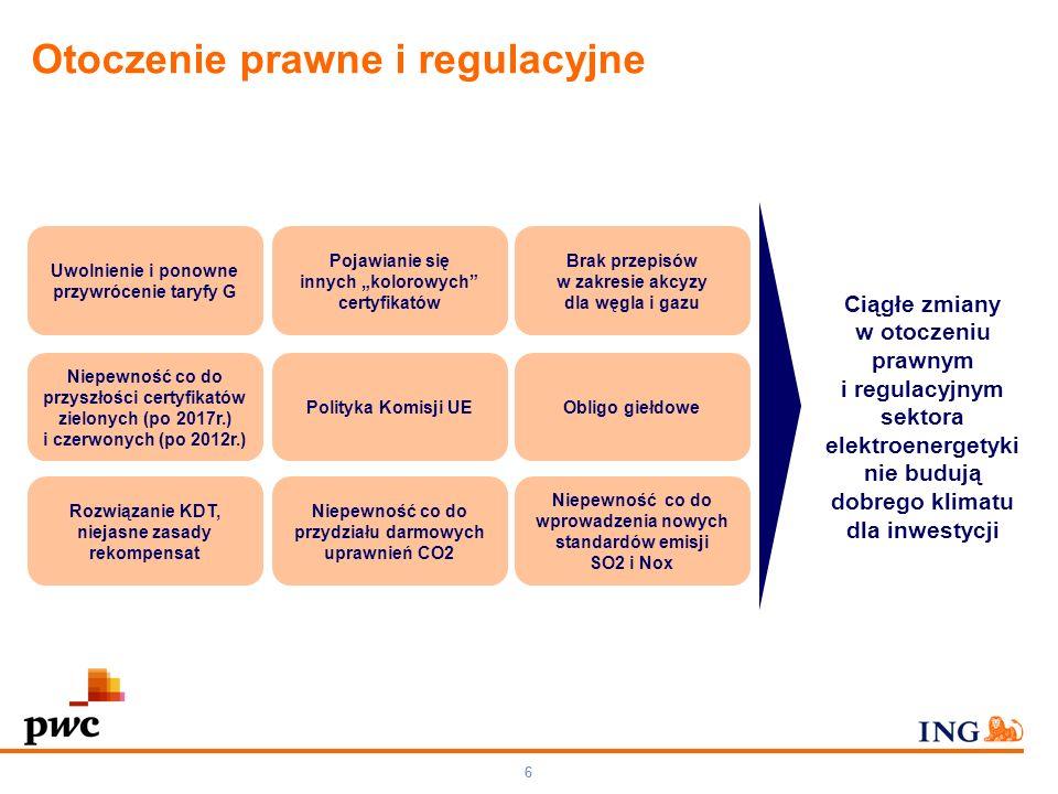 55 Ryzyko inwestycji w ocenie instytucji finansujących Przy pozyskiwaniu finansowania dłużnego banki wymagają przedstawienia przez spółki szczegółowego modelu finansowego.