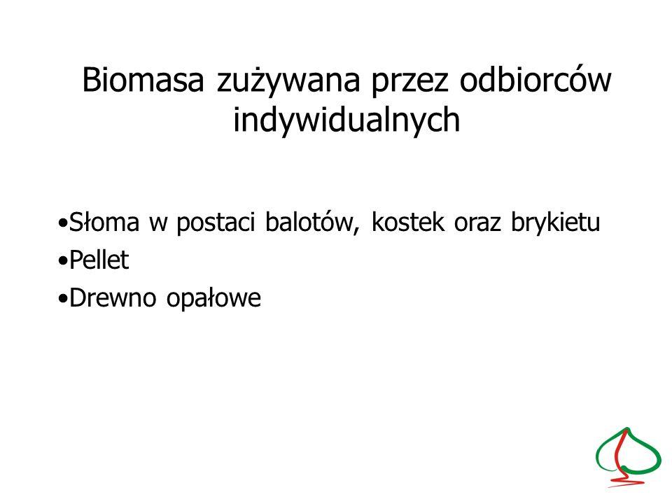Słoma w postaci balotów, kostek oraz brykietu Pellet Drewno opałowe Biomasa zużywana przez odbiorców indywidualnych