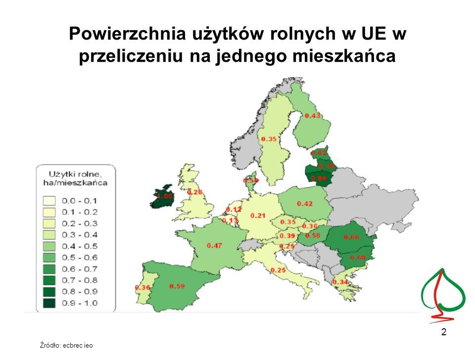 2 Powierzchnia użytków rolnych w UE w przeliczeniu na jednego mieszkańca Źródło: ecbrec ieo