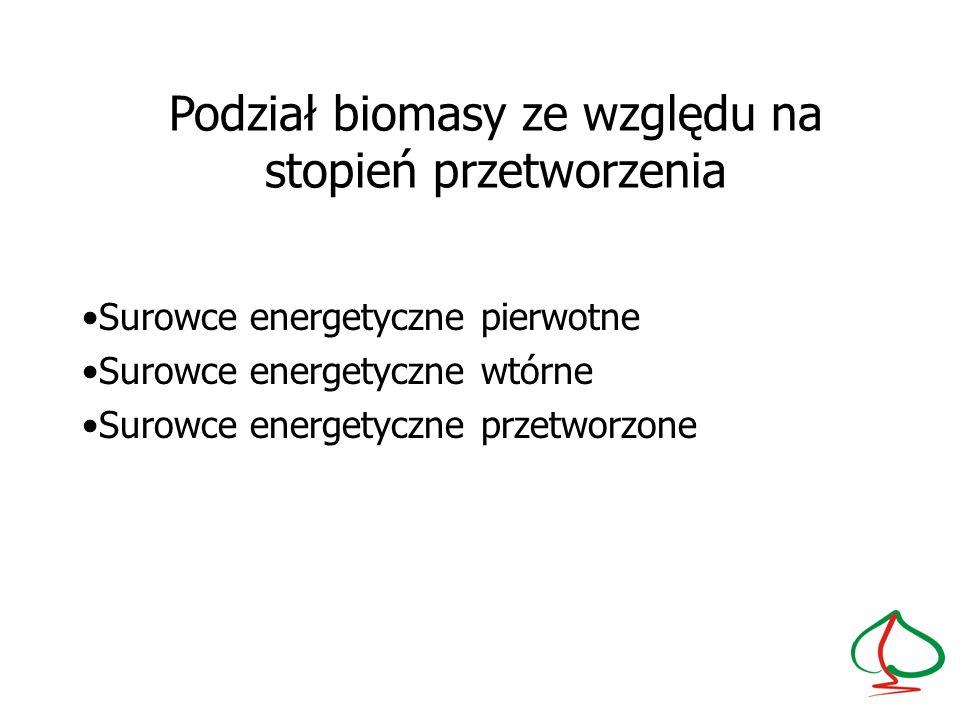 Powinna być wykorzystywana lokalnie przez odbiorców indywidualnych Powinna być głównym paliwem rozproszonych kogeneracyjnych jednostek wytwórczych energii elektrycznej i ciepła Powinna być spalana w dedykowanych wysokosprawnych kotłach Biomasa jest typowo lokalnym paliwem