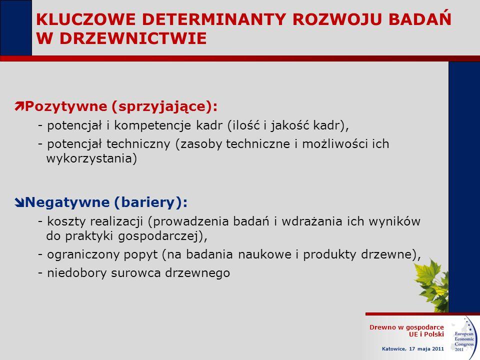 Drewno w gospodarce UE i Polski Katowice, 17 maja 2011 KLUCZOWE DETERMINANTY ROZWOJU BADAŃ W DRZEWNICTWIE Pozytywne (sprzyjające): - potencjał i kompe