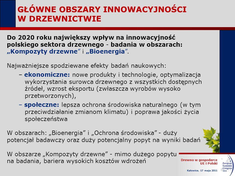 Drewno w gospodarce UE i Polski Katowice, 17 maja 2011 Do 2020 roku największy wpływ na innowacyjność polskiego sektora drzewnego - badania w obszarac