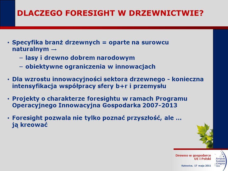 Drewno w gospodarce UE i Polski Katowice, 17 maja 2011 DLACZEGO FORESIGHT W DRZEWNICTWIE? Specyfika branż drzewnych = oparte na surowcu naturalnym las