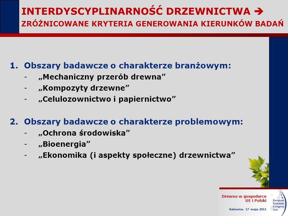 Drewno w gospodarce UE i Polski Katowice, 17 maja 2011 INTERDYSCYPLINARNOŚĆ DRZEWNICTWA ZRÓŻNICOWANE KRYTERIA GENEROWANIA KIERUNKÓW BADAŃ 1.Obszary ba
