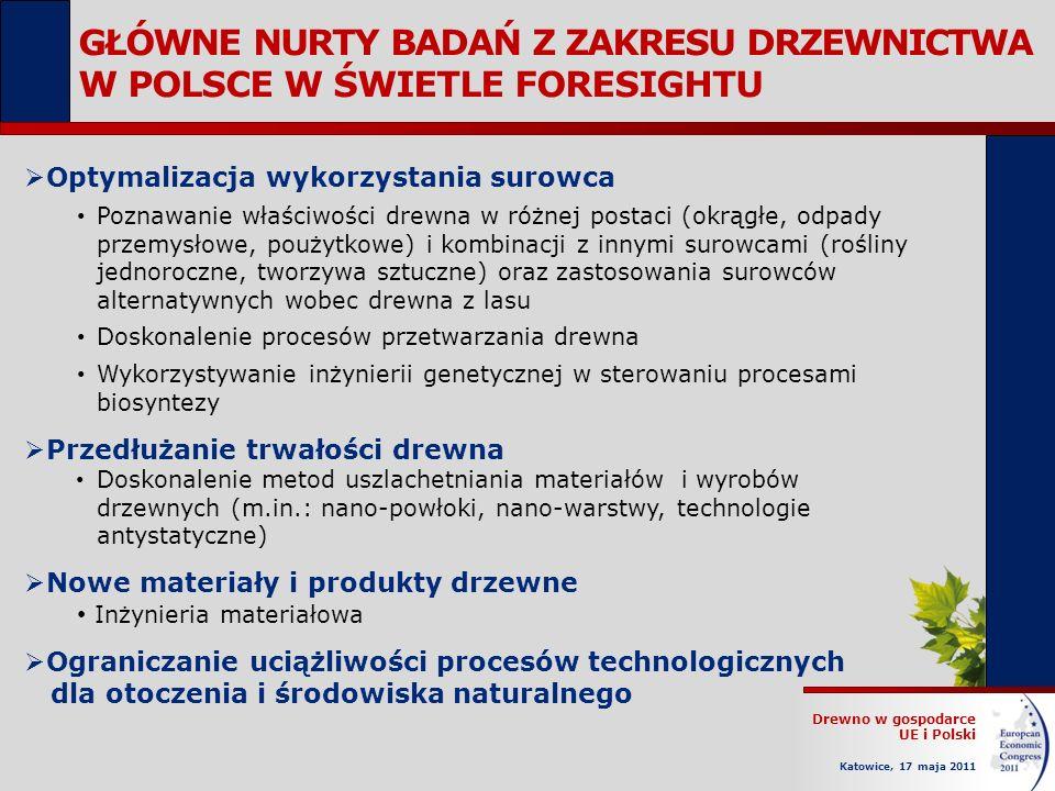 Drewno w gospodarce UE i Polski Katowice, 17 maja 2011 GŁÓWNE NURTY BADAŃ Z ZAKRESU DRZEWNICTWA W POLSCE W ŚWIETLE FORESIGHTU Optymalizacja wykorzysta