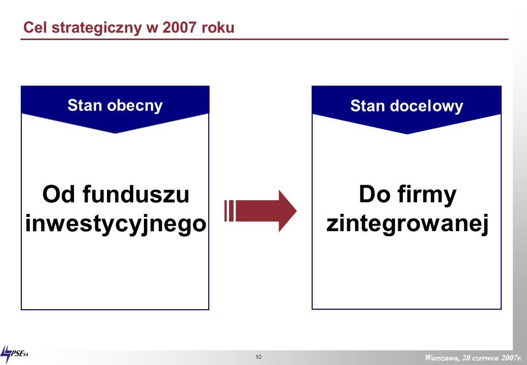 Warszawa, 20 czerwca 2007r. 9 Wpływ stopnia integracji grupy na zdolność do realizacji synergii Wysokość synergii w zależności od stopnia zintegrowani