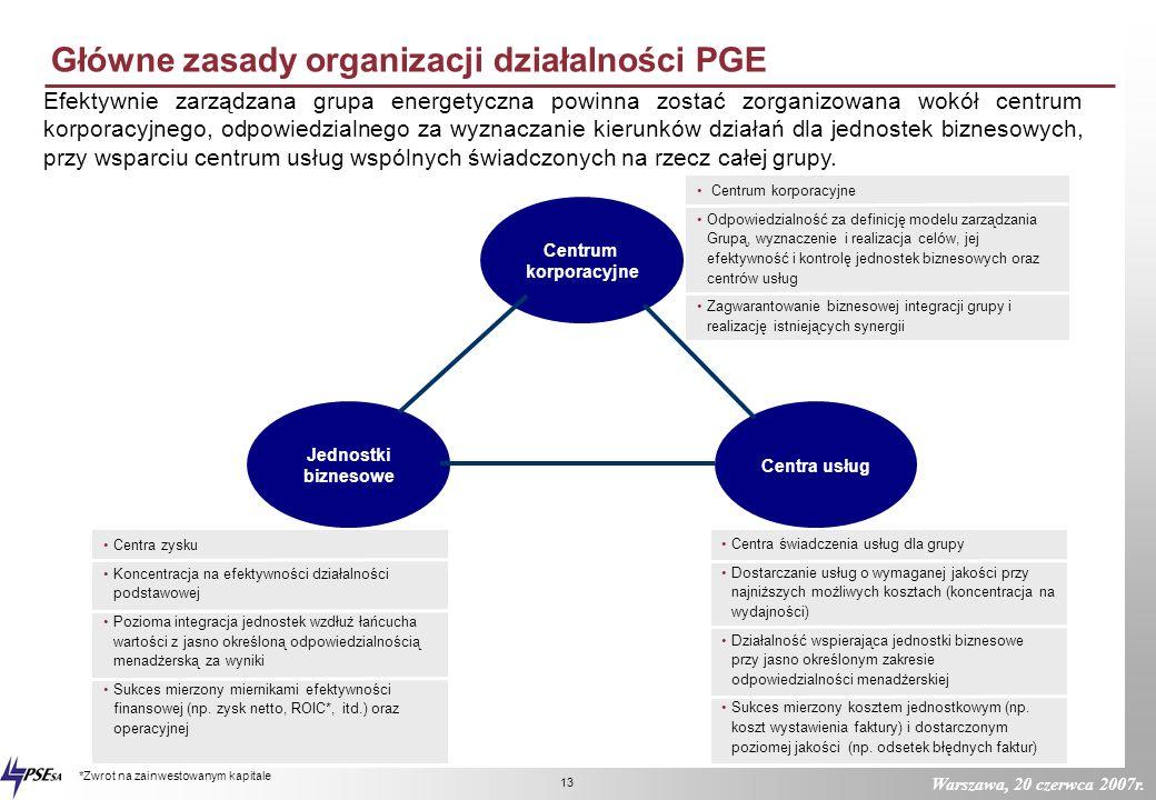 Warszawa, 20 czerwca 2007r. 12 Model integracji PGE Integracja PGE wymaga wypracowania modelu biznesowego grupy, którego fundamentem będzie struktura