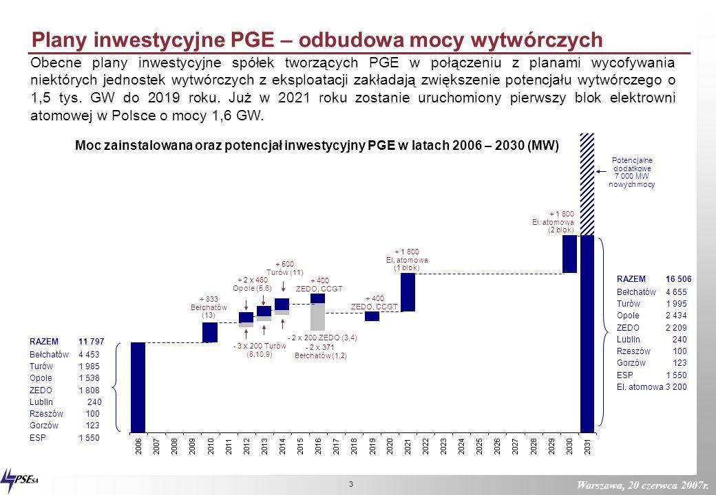 Warszawa, 20 czerwca 2007r. 2 Wartość oraz podstawowe dane finansowe PGE PGE będzie jedną z największych firm w regionie Europy Środkowo – Wschodniej,