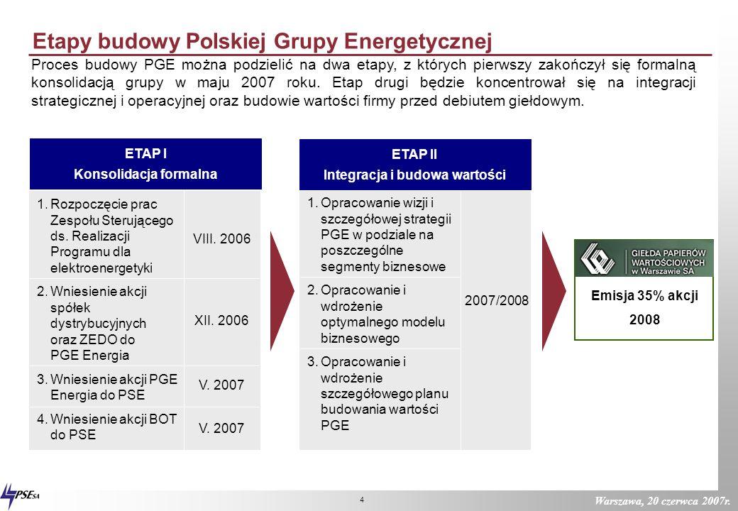 Warszawa, 20 czerwca 2007r. 3 Plany inwestycyjne PGE – odbudowa mocy wytwórczych Obecne plany inwestycyjne spółek tworzących PGE w połączeniu z planam