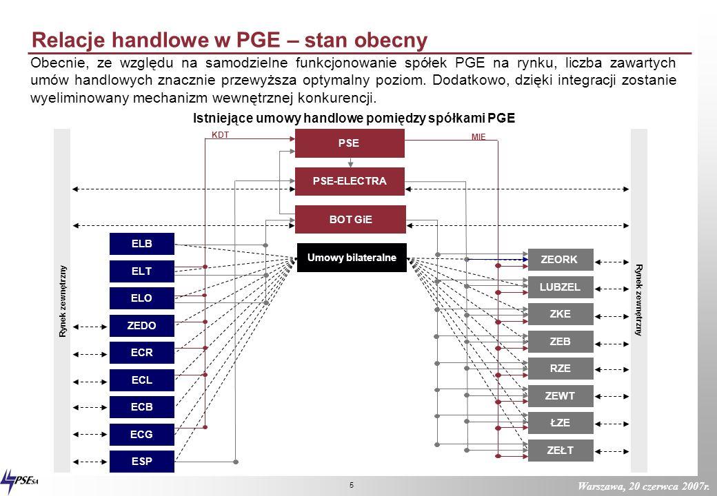 Warszawa, 20 czerwca 2007r. 4 1.Opracowanie wizji i szczegółowej strategii PGE w podziale na poszczególne segmenty biznesowe 2.Opracowanie i wdrożenie