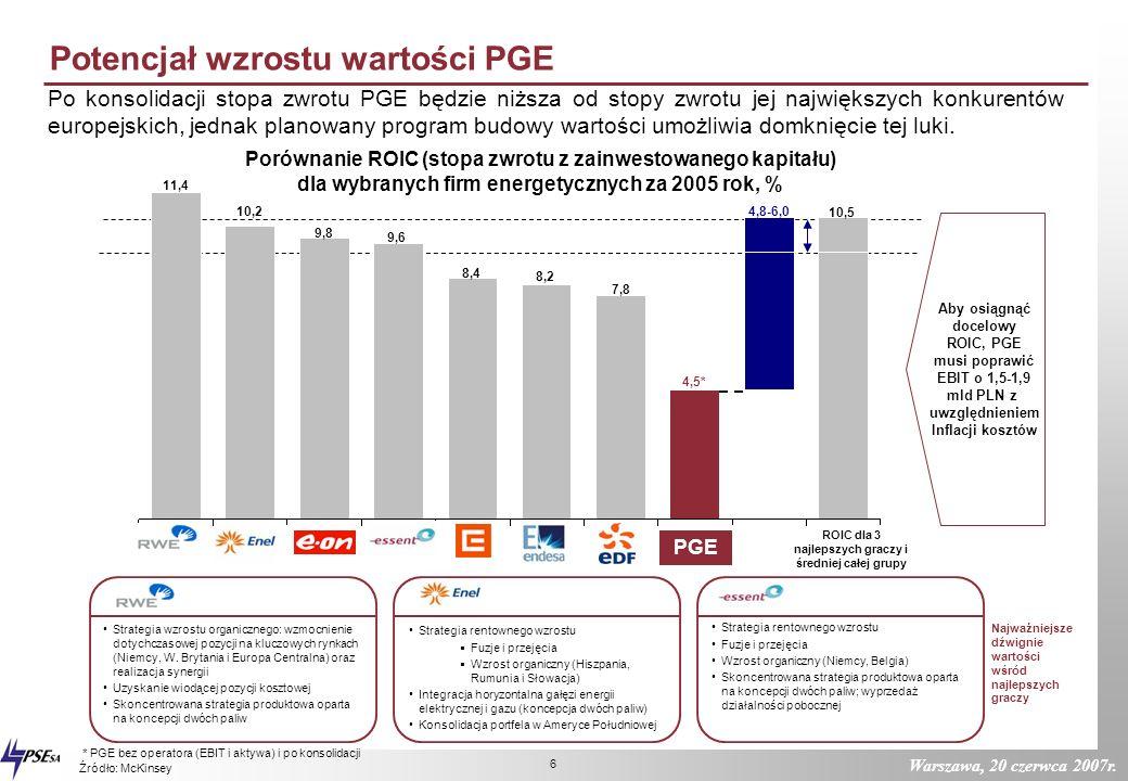 Warszawa, 20 czerwca 2007r. 5 Relacje handlowe w PGE – stan obecny Obecnie, ze względu na samodzielne funkcjonowanie spółek PGE na rynku, liczba zawar