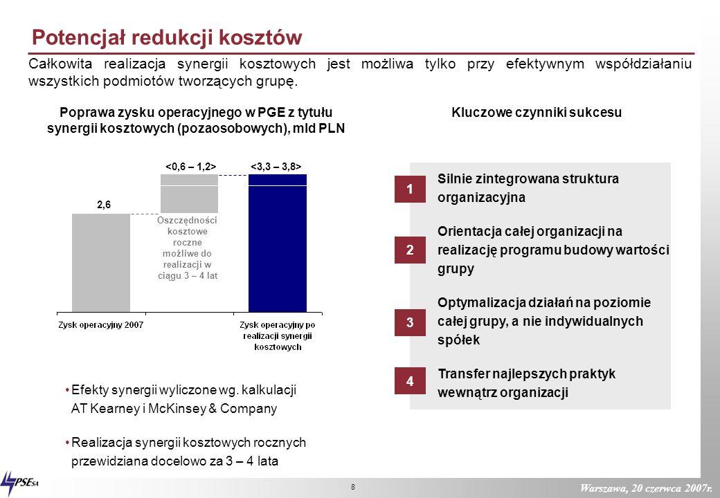 Warszawa, 20 czerwca 2007r. 7 Baza kosztowa i dźwignie wartości Około 60% kosztów ponoszonych przez całą grupę może być optymalizowanych dzięki integr