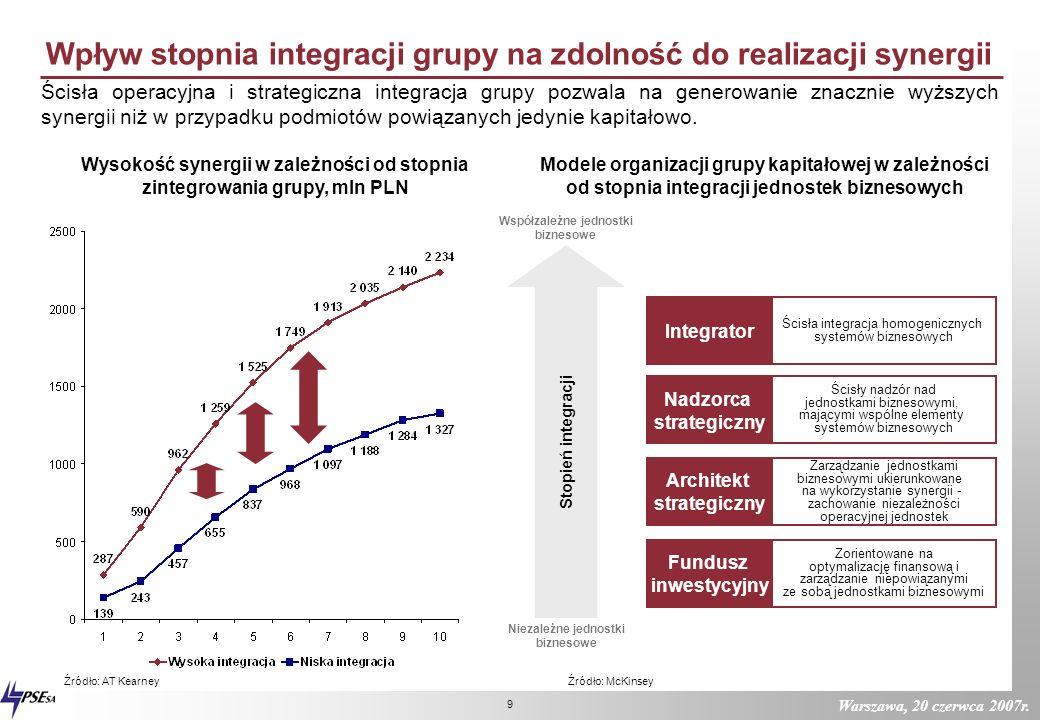 Warszawa, 20 czerwca 2007r. 8 Potencjał redukcji kosztów Całkowita realizacja synergii kosztowych jest możliwa tylko przy efektywnym współdziałaniu ws
