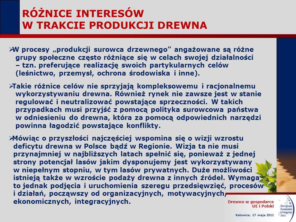 Drewno w gospodarce UE i Polski Katowice, 17 maja 2011 RÓŻNICE INTERESÓW W TRAKCIE PRODUKCJI DREWNA W procesy produkcji surowca drzewnego angażowane są różne grupy społeczne często różniące się w celach swojej działalności – tzn.