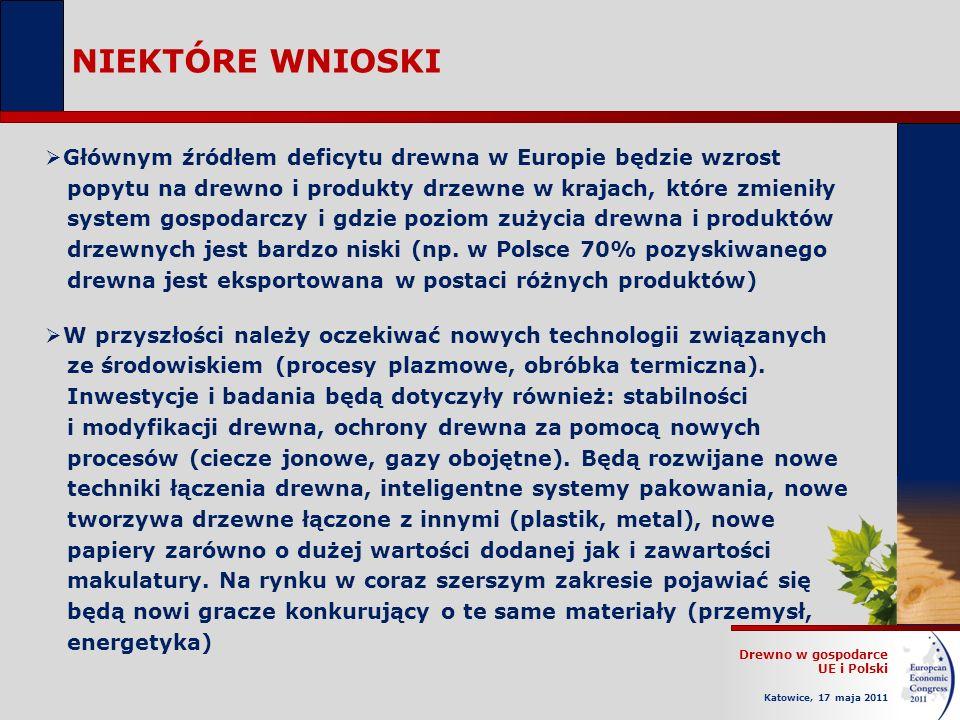 Drewno w gospodarce UE i Polski Katowice, 17 maja 2011 NIEKTÓRE WNIOSKI Głównym źródłem deficytu drewna w Europie będzie wzrost popytu na drewno i produkty drzewne w krajach, które zmieniły system gospodarczy i gdzie poziom zużycia drewna i produktów drzewnych jest bardzo niski (np.