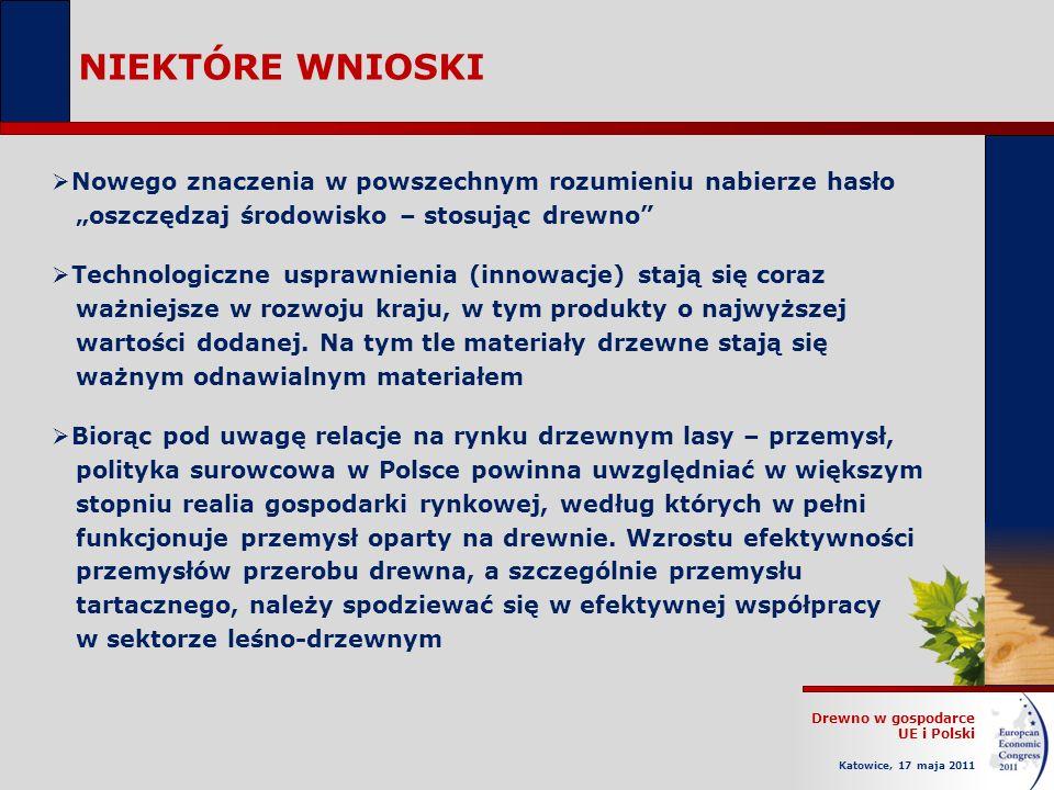 Drewno w gospodarce UE i Polski Katowice, 17 maja 2011 NIEKTÓRE WNIOSKI Nowego znaczenia w powszechnym rozumieniu nabierze hasło oszczędzaj środowisko – stosując drewno Technologiczne usprawnienia (innowacje) stają się coraz ważniejsze w rozwoju kraju, w tym produkty o najwyższej wartości dodanej.