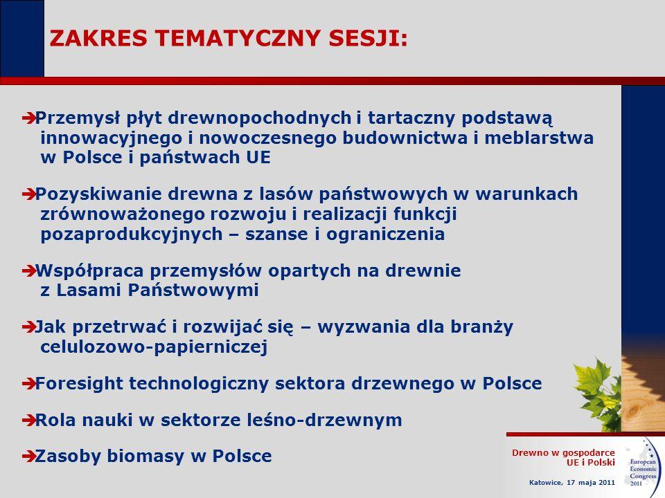 Drewno w gospodarce UE i Polski Katowice, 17 maja 2011 ZAKRES TEMATYCZNY SESJI: Przemysł płyt drewnopochodnych i tartaczny podstawą innowacyjnego i nowoczesnego budownictwa i meblarstwa w Polsce i państwach UE Pozyskiwanie drewna z lasów państwowych w warunkach zrównoważonego rozwoju i realizacji funkcji pozaprodukcyjnych – szanse i ograniczenia Współpraca przemysłów opartych na drewnie z Lasami Państwowymi Jak przetrwać i rozwijać się – wyzwania dla branży celulozowo-papierniczej Foresight technologiczny sektora drzewnego w Polsce Rola nauki w sektorze leśno-drzewnym Zasoby biomasy w Polsce
