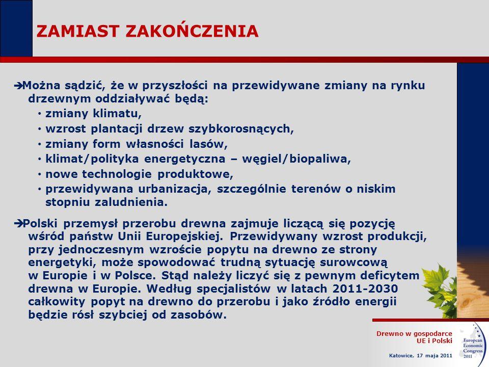 Drewno w gospodarce UE i Polski Katowice, 17 maja 2011 ZAMIAST ZAKOŃCZENIA Można sądzić, że w przyszłości na przewidywane zmiany na rynku drzewnym oddziaływać będą: zmiany klimatu, wzrost plantacji drzew szybkorosnących, zmiany form własności lasów, klimat/polityka energetyczna – węgiel/biopaliwa, nowe technologie produktowe, przewidywana urbanizacja, szczególnie terenów o niskim stopniu zaludnienia.
