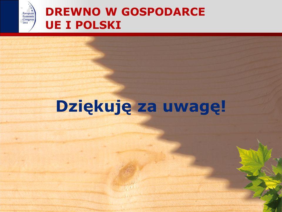 Drewno w gospodarce UE i Polski Katowice, 17 maja 2011 DREWNO W GOSPODARCE UE I POLSKI Dziękuję za uwagę!
