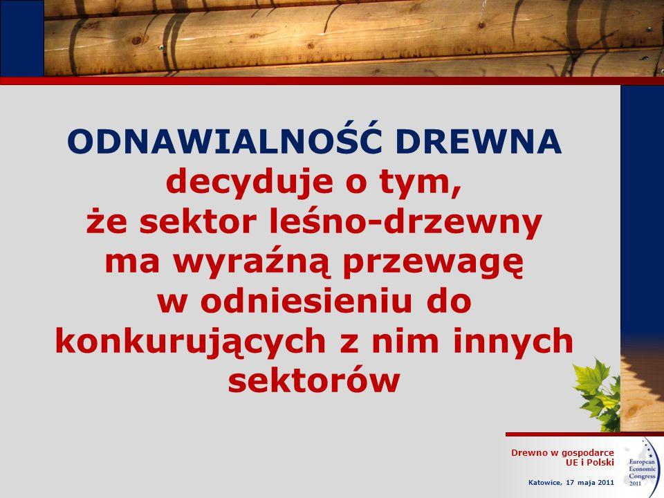 Drewno w gospodarce UE i Polski Katowice, 17 maja 2011 ODNAWIALNOŚĆ DREWNA decyduje o tym, że sektor leśno-drzewny ma wyraźną przewagę w odniesieniu do konkurujących z nim innych sektorów