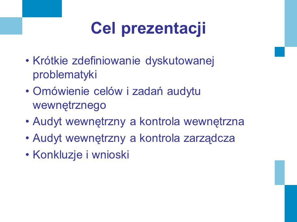 Cel prezentacji Krótkie zdefiniowanie dyskutowanej problematyki Omówienie celów i zadań audytu wewnętrznego Audyt wewnętrzny a kontrola wewnętrzna Aud