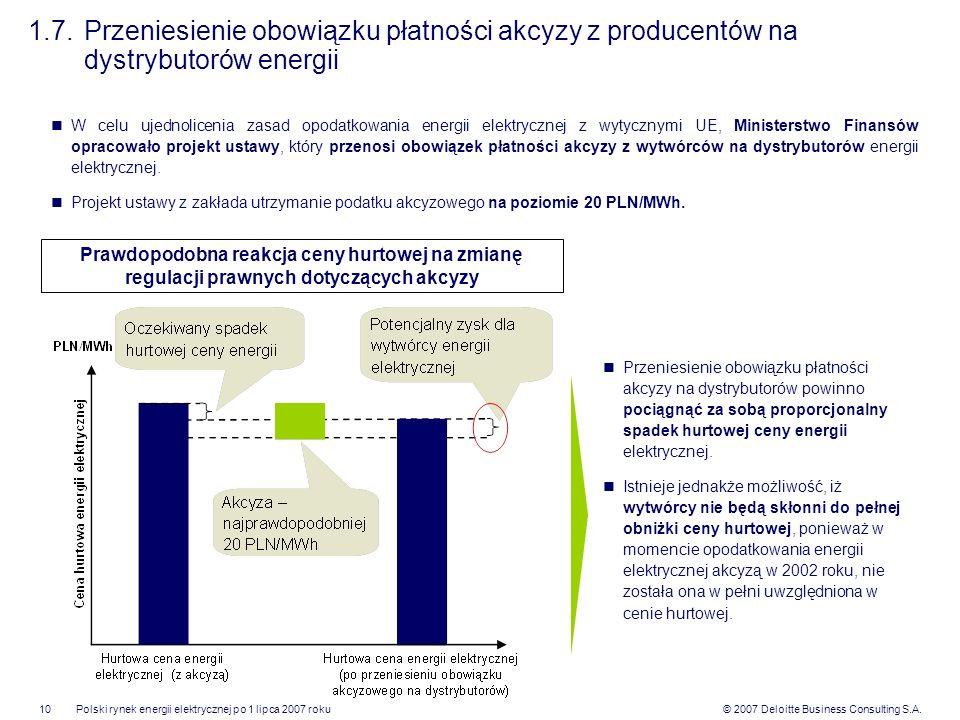 © 2007 Deloitte Business Consulting S.A.Polski rynek energii elektrycznej po 1 lipca 2007 roku10 1.7.Przeniesienie obowiązku płatności akcyzy z produc