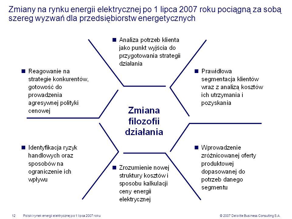 © 2007 Deloitte Business Consulting S.A.Polski rynek energii elektrycznej po 1 lipca 2007 roku12 Zmiany na rynku energii elektrycznej po 1 lipca 2007