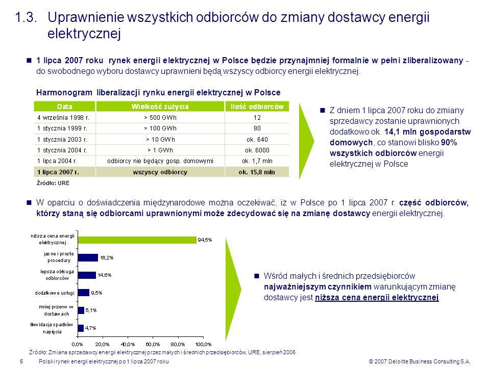 © 2007 Deloitte Business Consulting S.A.Polski rynek energii elektrycznej po 1 lipca 2007 roku5 1.3. Uprawnienie wszystkich odbiorców do zmiany dostaw