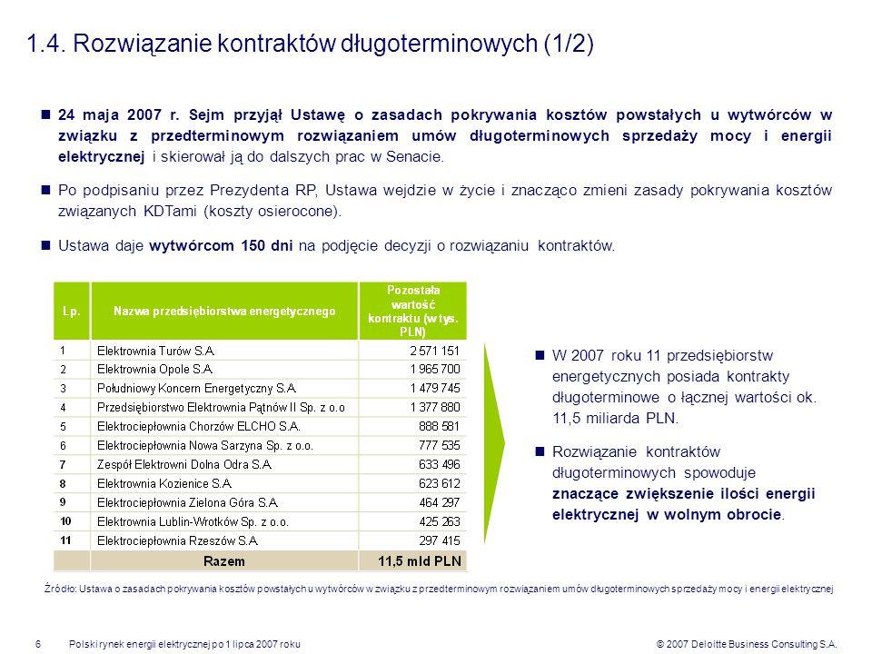 © 2007 Deloitte Business Consulting S.A.Polski rynek energii elektrycznej po 1 lipca 2007 roku6 1.4. Rozwiązanie kontraktów długoterminowych (1/2) 24