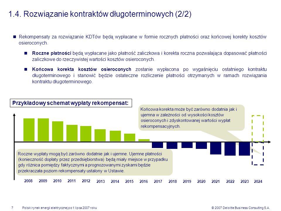 © 2007 Deloitte Business Consulting S.A.Polski rynek energii elektrycznej po 1 lipca 2007 roku7 1.4. Rozwiązanie kontraktów długoterminowych (2/2) Rek