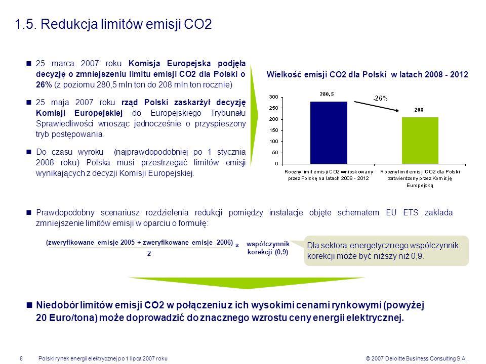 © 2007 Deloitte Business Consulting S.A.Polski rynek energii elektrycznej po 1 lipca 2007 roku8 1.5. Redukcja limitów emisji CO2 25 marca 2007 roku Ko