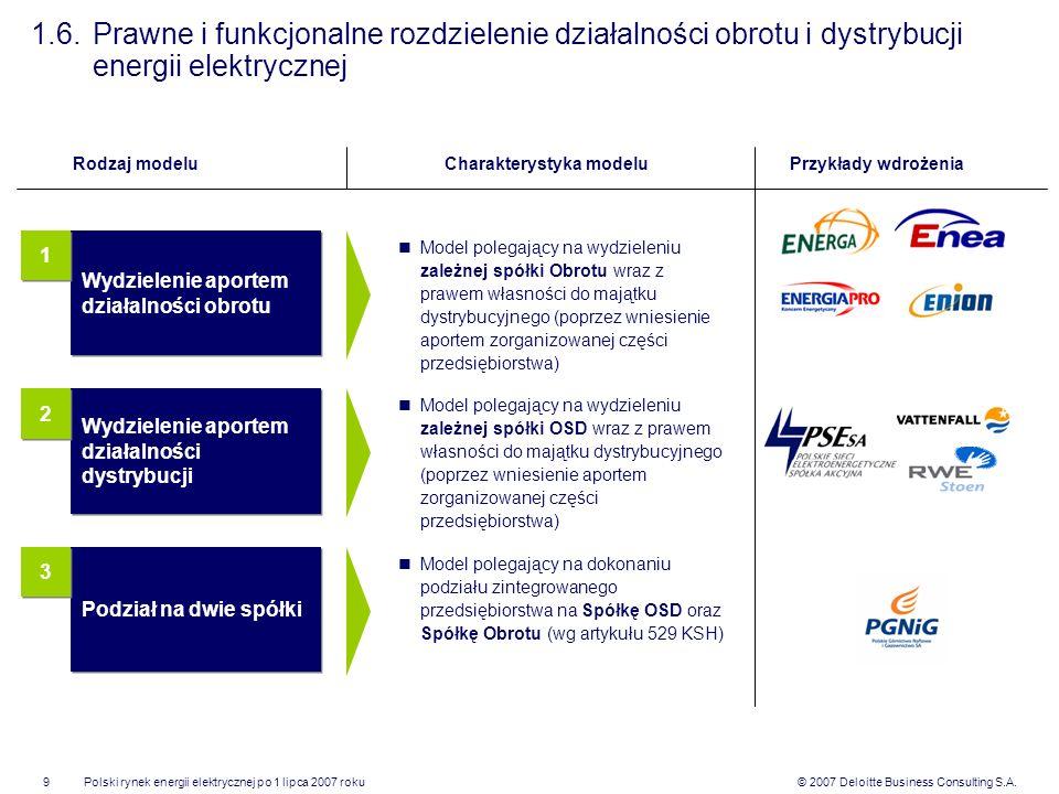 © 2007 Deloitte Business Consulting S.A.Polski rynek energii elektrycznej po 1 lipca 2007 roku9 1.6. Prawne i funkcjonalne rozdzielenie działalności o