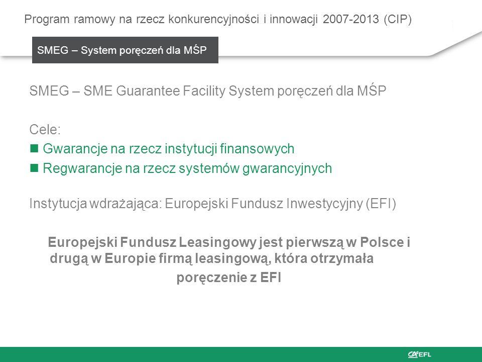 SMEG – SME Guarantee Facility System poręczeń dla MŚP Cele: Gwarancje na rzecz instytucji finansowych Regwarancje na rzecz systemów gwarancyjnych Inst