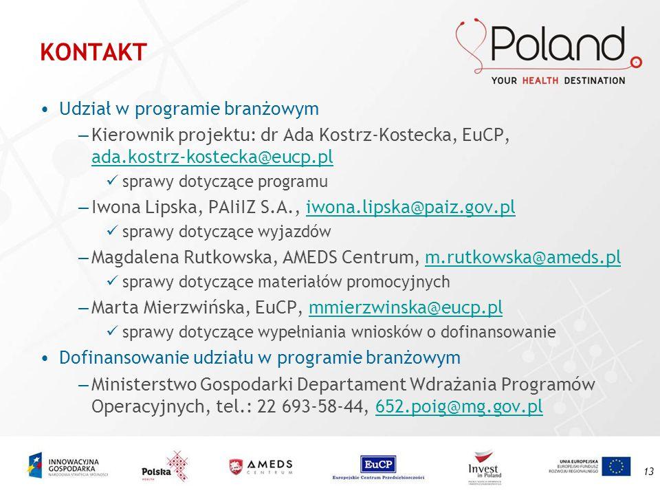 13 KONTAKT Udział w programie branżowym – Kierownik projektu: dr Ada Kostrz-Kostecka, EuCP, ada.kostrz-kostecka@eucp.pl ada.kostrz-kostecka@eucp.pl sp