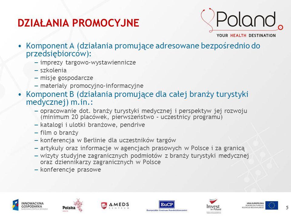 6 JUŻ PRZYGOTOWALIŚMY Hasło: Poland.Your Health Destination Polska.