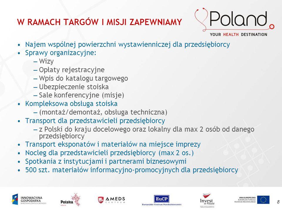 9 SZACUNKOWE KOSZTY Targów: – od ok.83 tys. zł (Moscow Medical & Health Tourism Congress) do ok.
