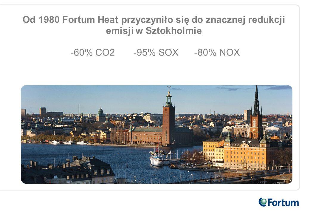 Od 1980 Fortum Heat przyczyniło się do znacznej redukcji emisji w Sztokholmie -60% CO2 -95% SOX -80% NOX