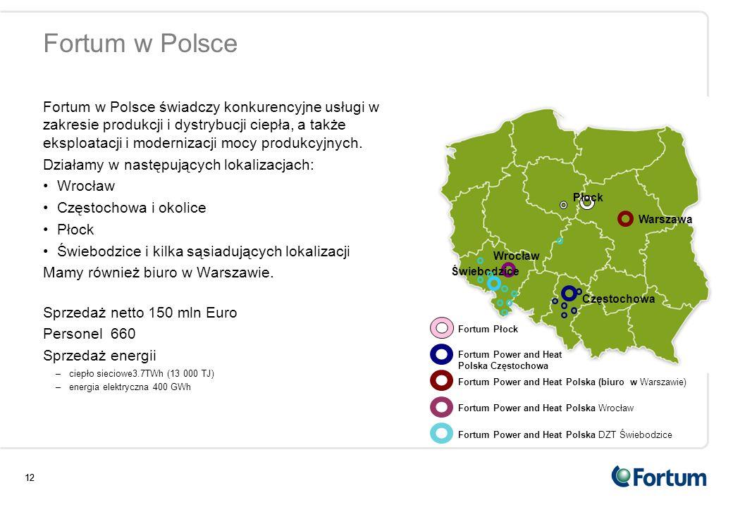 12 Fortum w Polsce Fortum w Polsce świadczy konkurencyjne usługi w zakresie produkcji i dystrybucji ciepła, a także eksploatacji i modernizacji mocy p